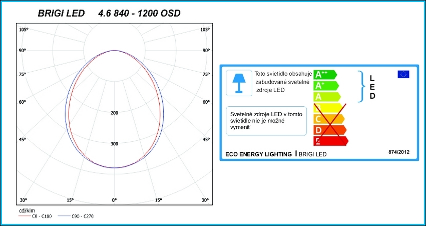 Brigi led-energ.stit.-fotometria