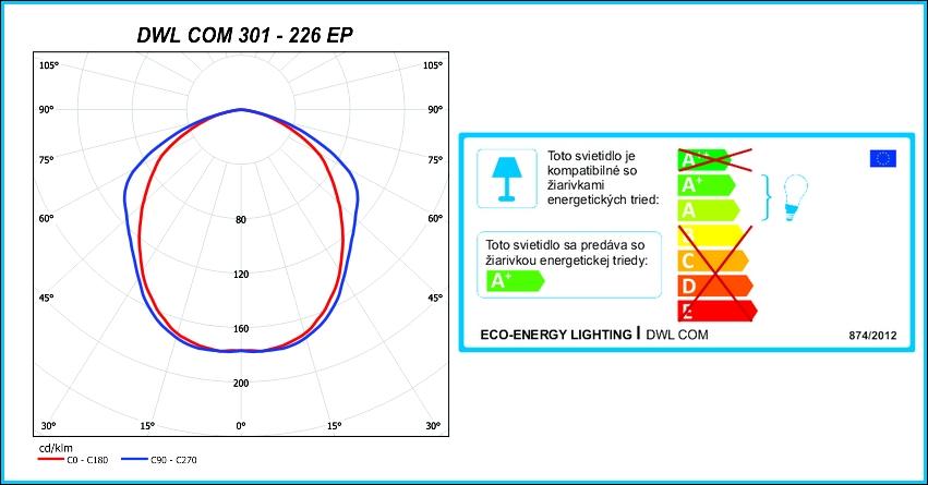 DWL COM-energ.stit.-fotometria