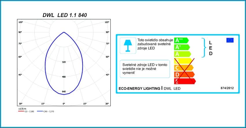 DWL LED-energ.stit.-fotometria