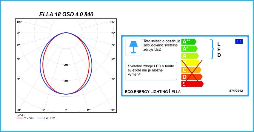 ELLA-energ.stit.-fotometria