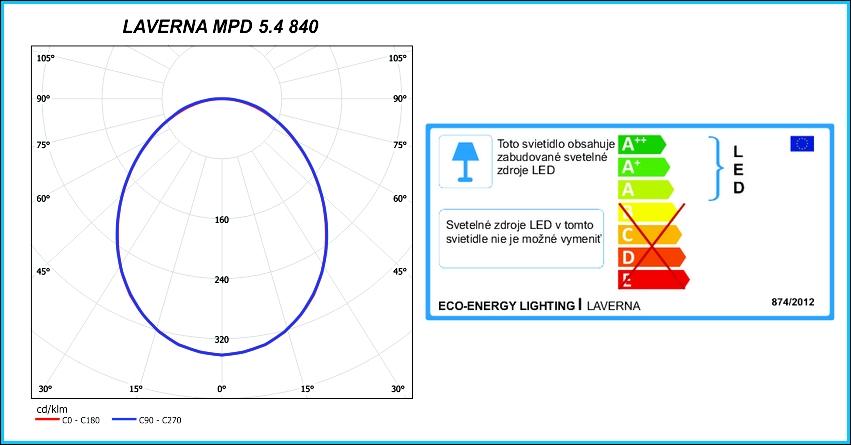 LAVERNA-energ.stit.-fotometria