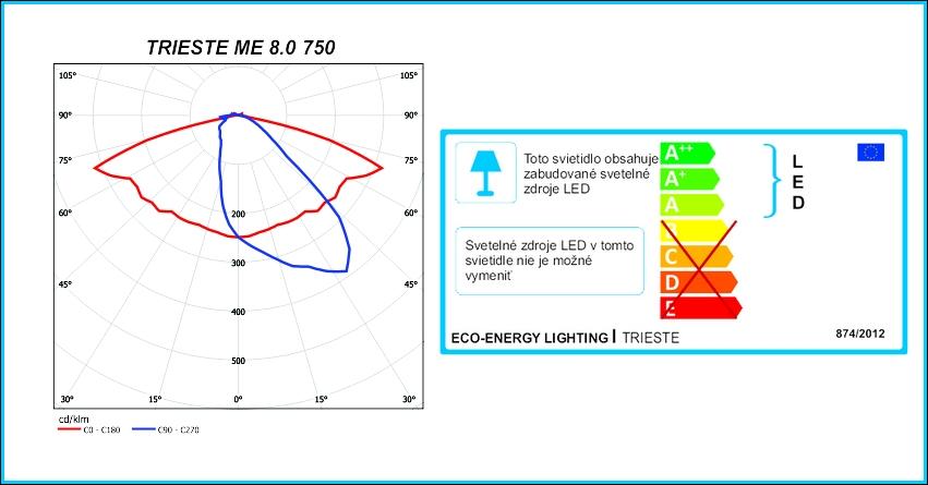 TRIESTE-energ.stit.-fotometria